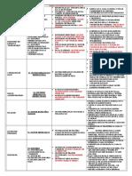 Tabela de Espec Da Ch 3520