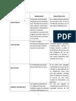 API 1 DERECHO PROCESAL - TEORIA GENERAL DEL DERECHO