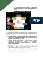 u5 Recursos Organizacionales Imprimir
