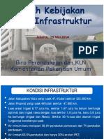 Arah Kebijakan DAK Infrastruktur