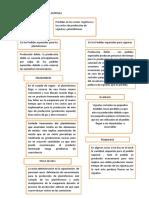 Situacion Actual de La Empresa ISOCRET LA PAZ-BOLIVIA