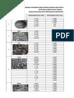 Katalog Harga Ikan Bbi