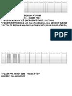 Format Pengajuan Beasiswa 2018