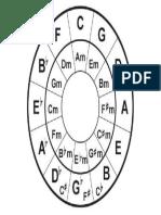 Circulo de Quintas Convertido