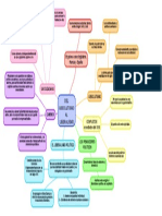 mapa conceptual del absolutismo al liberalismo