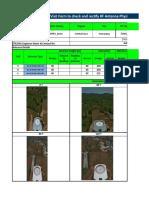 ZSMG 0993 Audit Data