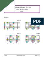 guitar scales1.pdf