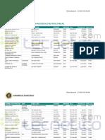 OCIF-lista de Concesionarios Transferencias Monetarias