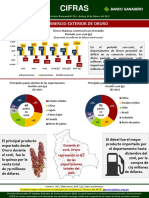 CIFRAS-581-Comercio-exterior-Oruro.pdf