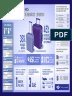 Infográfico Turismo Mice Sebrae 2015