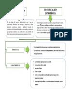 Planificación y Planificación Estratégica