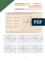 Funções 3 - Transformações de Funções (2)