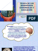 TEORÍA DE LOS HEMISF CEREBRALES Y EDUC.CARMEN.pptx