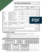 ajustements iso.pdf