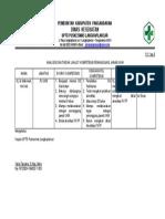 5.1.1ep3 Analisis Dan Tinjut Kompetensi PJ Ukm