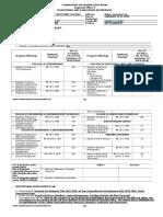 Institutional Monitoring 2018 CSPC