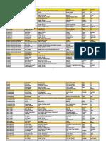 D&Ad 2019 Jp & Jurys -All
