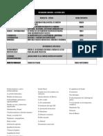 ACTIVIDADES MACRO.docx