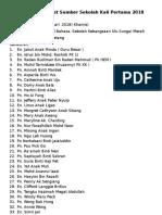 Minit Mesyuarat PSS KALI PERTAMA 2018