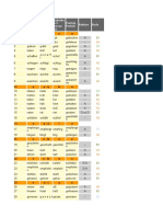 Niemieckie czasowniki na egzaminy A2 B1.xlsx