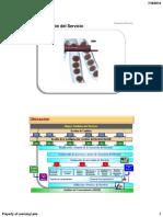 Anexo - ITIL V3 Transicion NH v4