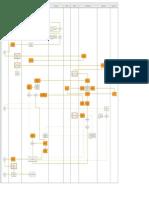 DIAGRAMA DE FLUJO 3RA PARCIAL.pdf