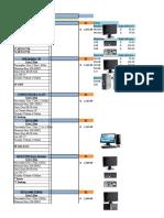 Precios Computer 2019 Cf
