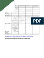 Anatomi Dan Fisiologi Hemorroid