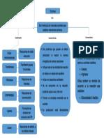 CUADRO ENZIMAS.pdf