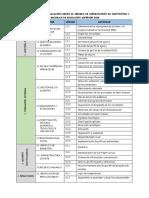 Matriz de Acreditación de Institutos y Escuelas