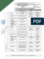 CAP 7 Anexos Rev 01 Manual Del SIG Para Empresas Contratistas.