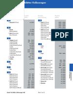 2010_12_rettungsdatenblaetter_vw_de.pdf