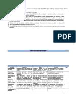 Biol_rúbrica_Mapa conceptual.docx