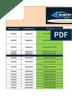 PMP ITTO (49 Processes) - Mahmoud Karem Mahmoud