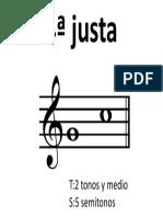 Ejemplo musical