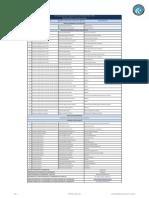 Literal_b2_Distributivo_de_personal_Junio_2018.pdf