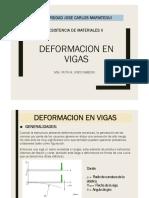 DEFORMACION DE VIGAS- RESISTENCIA DE MATERIALES II