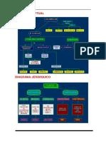 31751035-Tipos-de-organizadores-graficos.docx