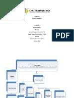 activ. 1 modelo pedagogico.docx