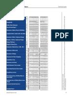 METERRUN Technical Guide Danieenior Orifice Fitting en 44048 19