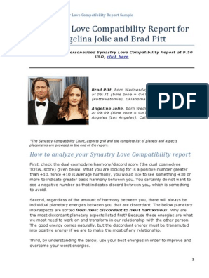 Synastry Report Sample Angelina Jolie Brad Pitt | Planets In