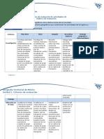 U1._Criterios_de_evaluacion_de_actividades.docx
