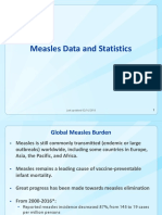 Measles Data and Stats Slide Set