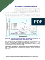 CAP5.B - 2  RelacionReduDucti alum.pdf