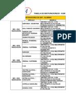 Tabela de Misturadoressi