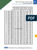 Thermistor_20K.pdf