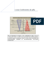 PKA.pdf