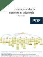 Las variables y escalas de medición en psicología