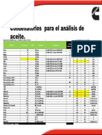 Combustibles Mantenimiento Fowa