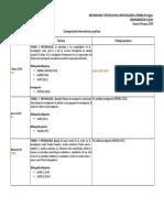 VIRGILIO CRONOGRAMA.pdf